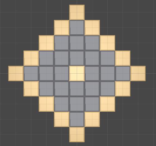 squareDistance